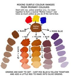 Color Mixing Subtle Hues Of Brown, Red, Yellow, Blue and Indigo Violet. Start by mixing equal amounts of red, yellow and blue to make a base of brown. Then add more of your desired color to achieve your shade and white to lighten it.