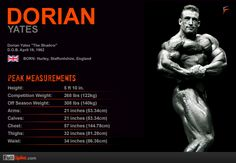 Dorian Yates (Bodybuilder)