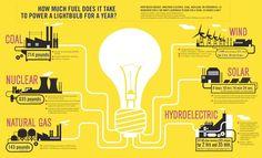 infographic bulb - Google 검색