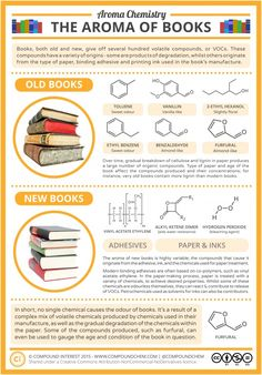 The Aroma Of Books   Perfumes That Smell Like Old Books