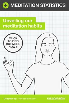 The number of people turning to meditation is skyrocketing, and with so many reported benefits it's really no surprise!  But who is leading the way with the practice and exactly how big is the meditation market? Take a look at our exciting and enlightening meditation statistics.