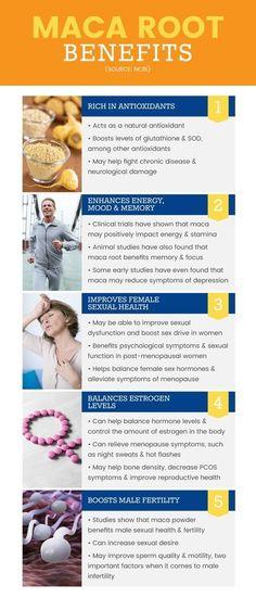 Maca root benefits - Dr. Axe #Men'sHealthFitness