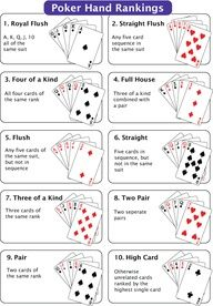 how to play 3 5 7 poker rules what beats