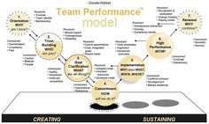analysing leadership styles and company performance The relationship between effective leadership and employee performance  the relationship between these leadership styles and employee performance the study is a .