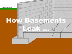 Negative Hydrostatic Pressure is when the water pressure becomes too much for your basement and effectively comes through the walls. Learn what to do when this happens.