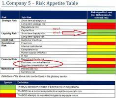 Image result for RISK MANAGEMENT FRAME WORK FOR INSURANCE ...