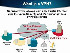 How to use NMD VPN software for free internet - http://www.qdtricks.com/how-to-use-nmd-vpn-for-free-internet/