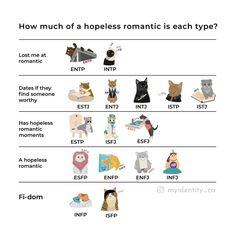 Intj Intp, Esfp, Personalidad Infp, Mbti Charts, Intp Personality Type, Hopeless Romantic, Astrology, Believe, Humor