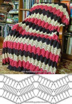 Crochet y dos agujas: Manta al crochet con motivo Chevron - con diagrama
