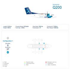 SATA AIRLINES BOMBARDIER Q200 AIRCRAFT SEATING CHART