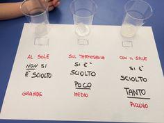 Esperimento scientifico : scioglimento del ghiaccio. Bambini 5 anni