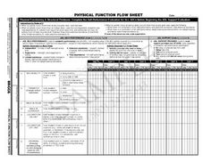 daily duties chart ACUTE CARE CNA - Yahoo Image Search Results