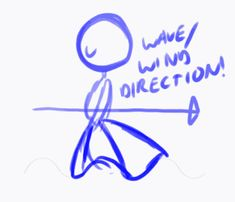 Flowing and Looping Skirt Animation Looking at your own clothes or just clothes in general really helps! even if it...
