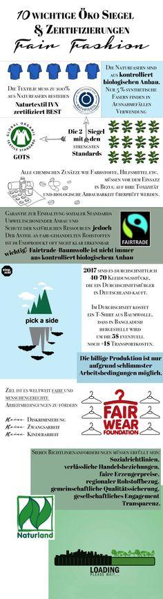 Die 10 wichtigsten Öko Siegel & Zertifizierungen auf VANILLAHOLICA.com . Sich im Fair Fashion Dschungel auszukennen, bei all den Bio Siegeln und Öko Siegeln, funktionierte bei mir am Anfang nicht. Daher habe ich einen Öko Guide für all die Bio - Öko - und