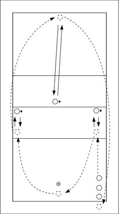 High-intensity interval training around the court - The players holding a ball at the net toss balls towards the other player that are just playable. The other players sprint from one position to the other along the indicated routes and pass the tos...