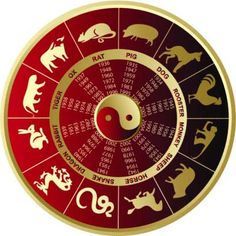 Before reading your Chinese astrology predictions and forecasts, make sure to properly calculate your Chinese zodiac sign. lifestyle# Craft and DIY Projects and Tutorials Astrology Numerology, Astrology Zodiac, Pisces, Aquarius, Chinese Astrology, Chinese Zodiac Signs, Feng Shui, Tarot, Astrology Predictions