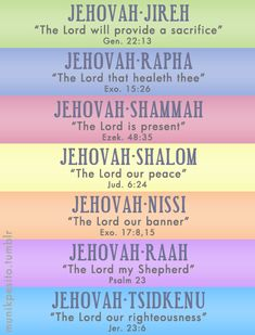Names of God from the Old Testament. Awesome meanings, incredible God <3