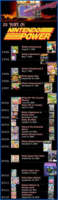 Can you believe Kirby is 20 years old?!? Seems like just yesterday he was navigating the monochrome world of GameBoy. Now that very first game and 5 others, spanning his career up to the N64, are being released as a multi-game special edition - Kirby's Dream Collection.    In honor of this anniversary, we put together a timeline of Kirby game releases along with the platform it was released on.