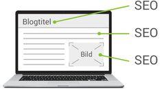 Suchmaschinenoptimierung und Blogbeiträge