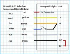 image result for cadetheat wiring thermostat wiring thermostat honeywell digital thermostat wiring diagram