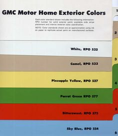 Three standard and three optional colors were available for The same colors were used for 1974 with the exception that parrot Green was discontinued. Exterior House Colors, Exterior Paint, Interior And Exterior, Rv Motorhomes, Gmc Motorhome, Rv World, Classic Gmc, Paint Code, Vintage Rv