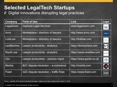 digitaliKa-Selected-LegalTech