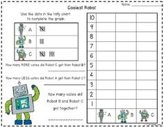 GRAPHING FREEBIE! 1.MD.4 - TeachersPayTeachers.com