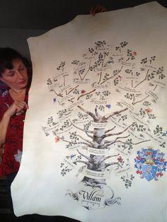 Barbara Calzolari - family tree