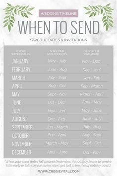 Wedding Invitation Timeline - know exactly when to send your save the dates and wedding invites with. Wedding Invitation Timeline - know exactly when to send your save the dates and wedding invites with. Cute Wedding Ideas, Wedding Tips, Our Wedding, Dream Wedding, Wedding Rustic, Wedding Beauty, Wedding Stuff, Wedding Order, Destination Wedding
