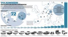 #Volkswagen in the world