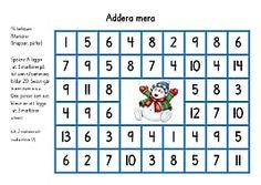 Addera mera.pdf – OneDrive