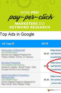 How PRO pay-per-click Marketers do Keyword Research #AdWords | digitalmarketer.com