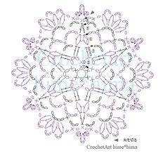(adsbygoogle = window.adsbygoogle || []).push({}); Note白いドイリーダルマレース糸「葵」 カラーNo.24号レース針 約7.5㎝Memo作り目はわから編む方法で細編み6目を編みます。前の段の鎖編みに編むところは束で拾って編みます。※編み図をわかりやすく表示するため、偶数段は記号の色を変えています。Pattern