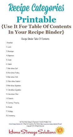 Free recipe categories printable that you can use for your table of contents in your recipe binder {courtesy of Home Storage Solutions 101}