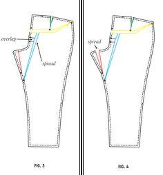 Full or Flat Butt Adjustments | Colette Patterns Sewalongs