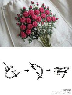 卷针玫瑰花刺绣方法@majyo采集到手工(1271图)_花瓣手工/布艺