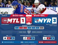 Montreal Canadiens, Henrik Lundqvist, New York Rangers