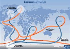 Great Ocean Conveyor Belt, Global Ice Melt leads to Belt Heat Exchange failure & New Ice Age?  http://www.wunderground.com/resources/climate/abruptclimate.asp#