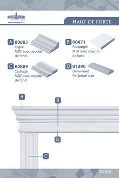 Cadrage de porte - Portes et fenêtres - Idées de décoration et moulures Boulanger