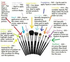 Are you using the right make up brush for the right application?