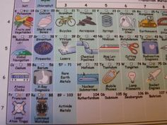 periodic table of elements for kids free printout