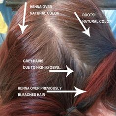 The Ultimate Henna for Hair Recipe, Hair Dye without the Chemicals – The Dirt - Super Natural Personal Care Dyed Natural Hair, Bleached Hair, Dyed Hair, Natural Hair Styles, Natural Beauty, Lush Henna Hair Dye, Red Henna Hair, Korean Beauty Routine, Beauty Routines
