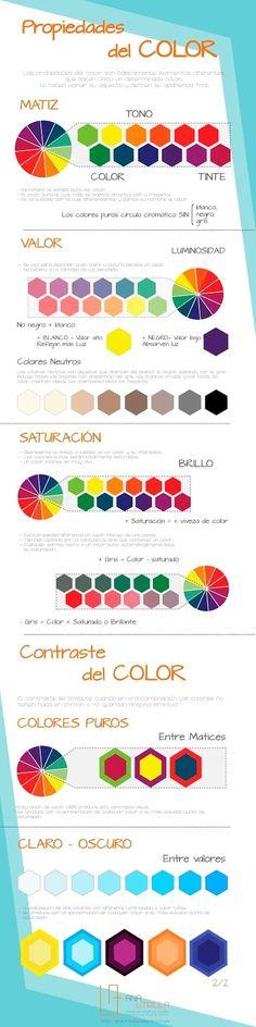 #Infografía nº2 EL #COLOR EN EL #DISEÑO Y #DECORACIÓN DE INTERIORES | Diseño de Interiores | Ana Utrilla