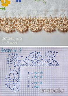 Pretty 3-round border, free pattern diagram from Anabelia Handmade   . . . .   ღTrish W ~ http://www.pinterest.com/trishw/  . . . .  #crochet #edging