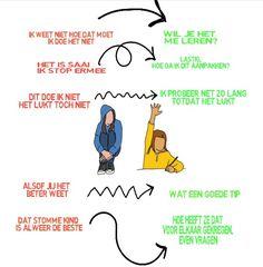 de week positief beginnen met een growth mindset een duidelijk filmpje van 3 minuten http://www.gelukkighbkids.nl/mindset/