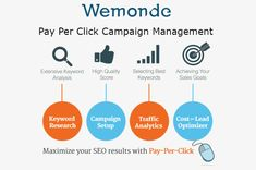 PPC services in Gurgaon - Increase ROI with unmatched PPC Services India from Wemonde. We are the top PPC Company in Gurgaon, India.PPC Services in India, PPC Company in Gurgaon Digital Marketing Services, Campaign, Management, India, Create, Business, Goa India, Store, Business Illustration
