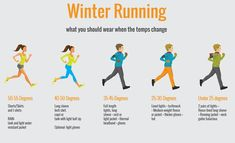 11 Simple Tips for Running in Cold Weather – Running Running In Cold Weather, Running In The Rain, Winter Running, Cold Weather Outfits, Running Clothes Winter, Running Clothing, Running Feet, Girl Running, Running Routine