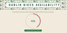 Is Dublin Busy? Open Data, Hard To Get, Dublin, Ireland, Website, Business, Irish, Store, Business Illustration