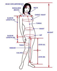 How to take your measurements. Handy for making patterns for and sewing cosplay or day to day outfits