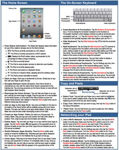 iPad quick reference chart part 2. Great for teachers. An excellent find from the folks over at EducatorsTechnology (if you've never been there, check it out; their articles are short and addictive). ClickHEREto download the reference card [WARNING: PDF]. Courtesy ofCustom Guide